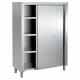armoires de cuisine industrielle