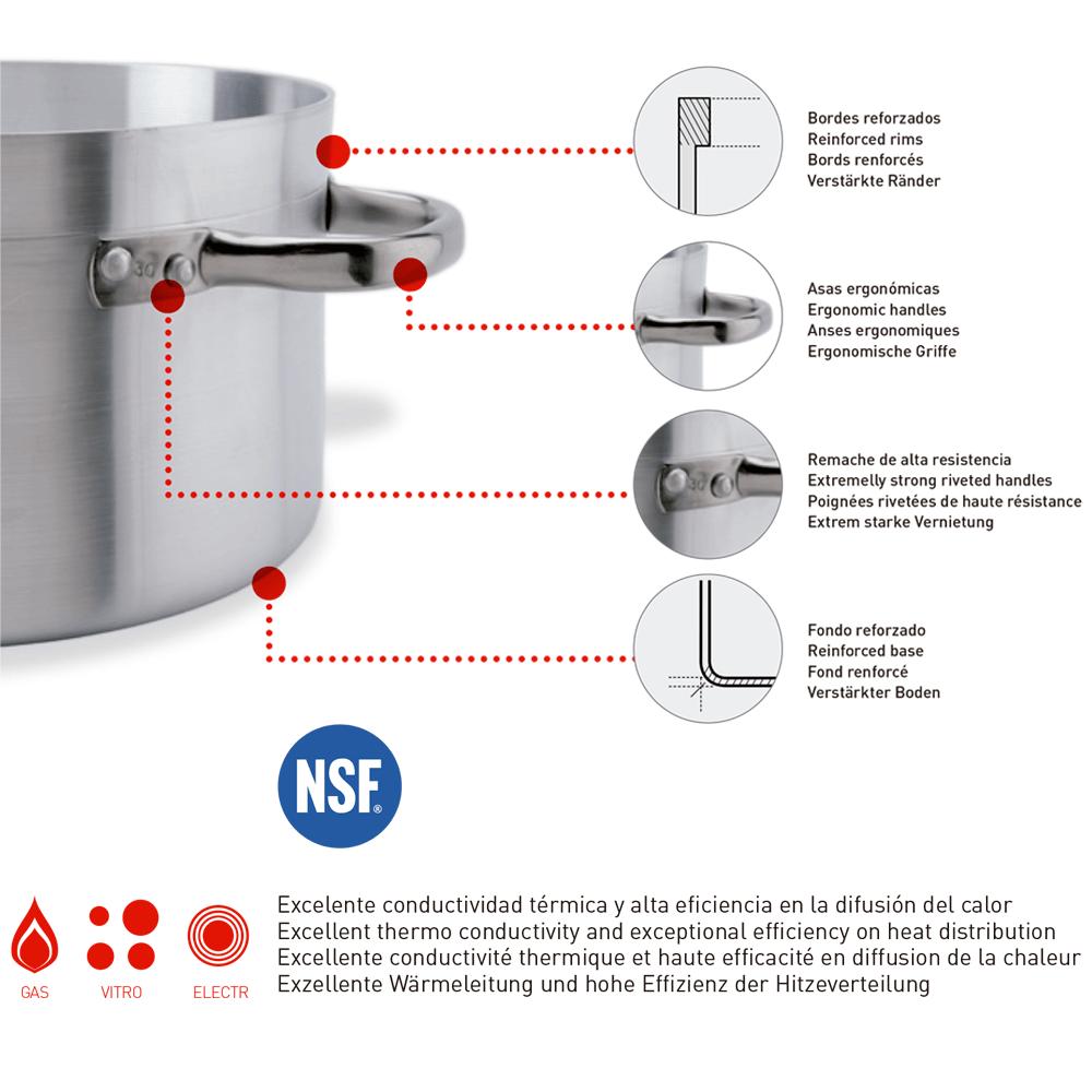 Ollas de aluminio ollas industriales menaje hosteler a for Menaje industrial