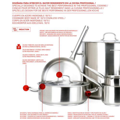 Stainless steel saucepans