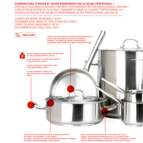high stainless steel saucepans