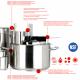 Stainless steel kettles